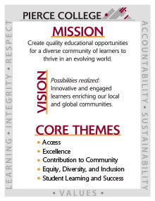 Mission, Vision, Core Themes, Core Values Flyer